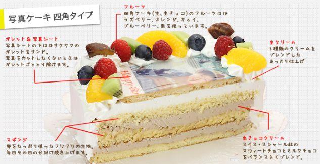 写真ケーキの洋菓子店コシジ